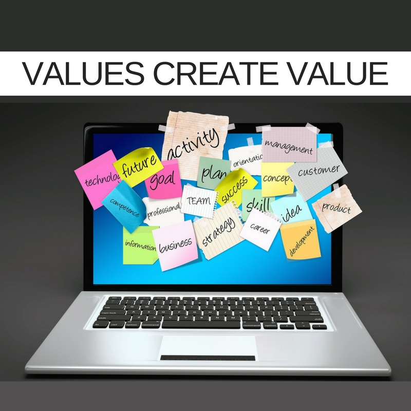 valuescreatevalue